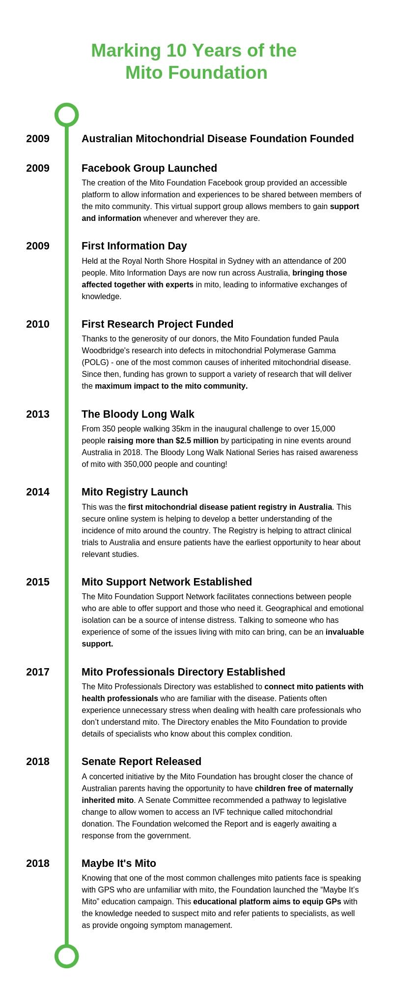 Mito Foundation 10th Anniversary