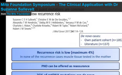 Link to Symposium 2021 - Clinical Application Pt.2 Video