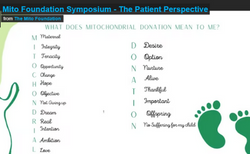 Link to Symposium 2021 - The Patient Perspective Video